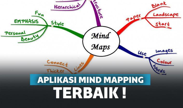 10 Aplikasi Mind Mapping Terbaik Untuk Ide Kreatif