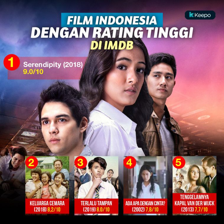 5 Film Indonesia Yang Dapat Rating Tinggi Di Imdb