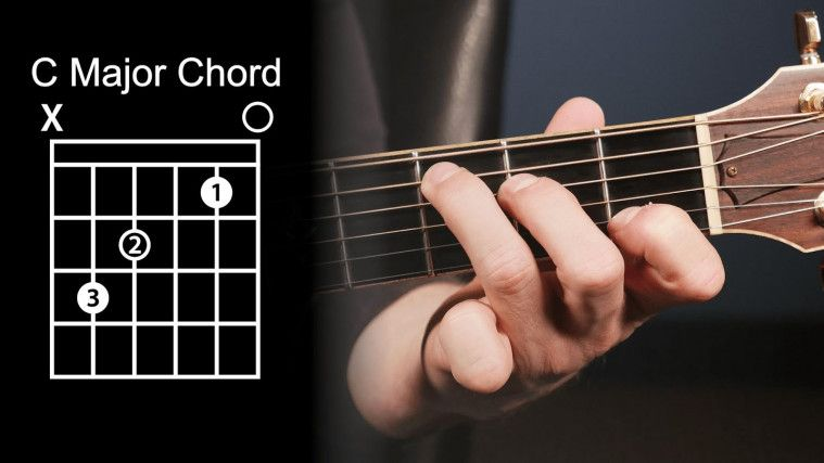 Aplikasi Belajar Gitar Gratis