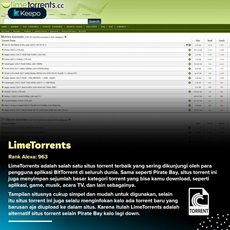 7 Alternatif Situs Torret Selain Pirate Bay pas Lagi Down atau Diblokir