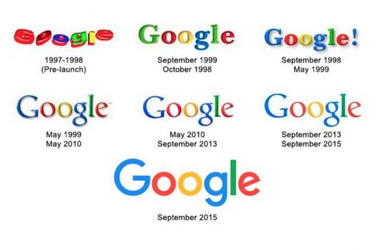 sejarah dan perkembangan logo Google