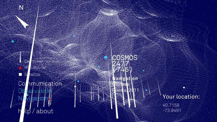 sinyal wireless Architecture of Radio