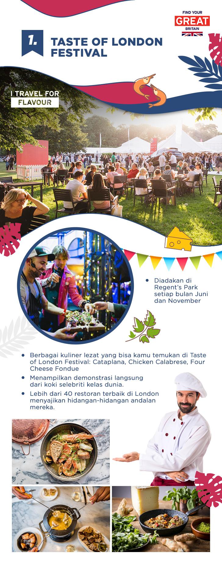 food-festival, inggris, infographic, uk, travel